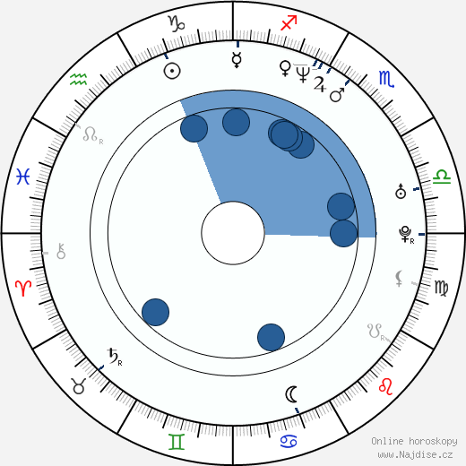 Larry Wade Carrell wikipedie, horoscope, astrology, instagram