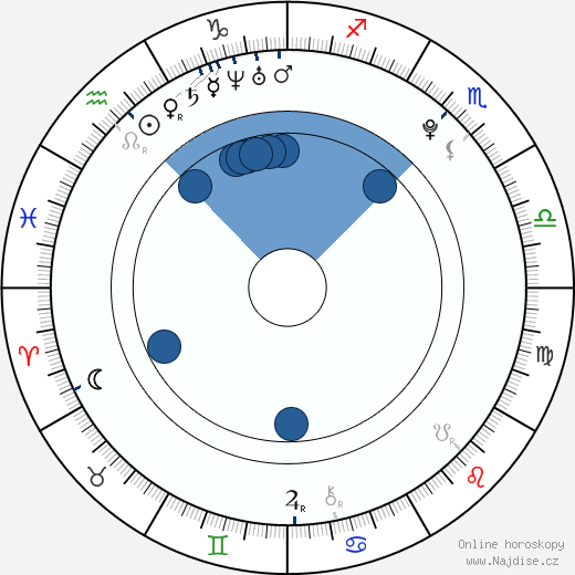 Laura Marling wikipedie, horoscope, astrology, instagram