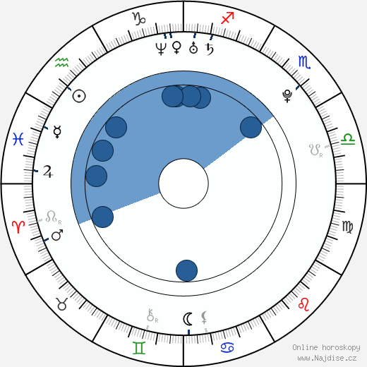 Lee Martin wikipedie, horoscope, astrology, instagram