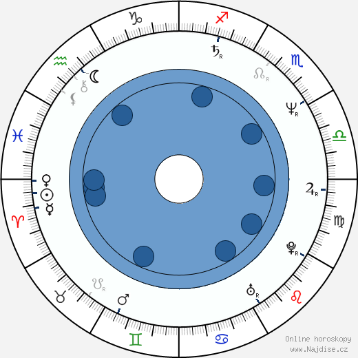 Leeza Gibbons wikipedie, horoscope, astrology, instagram