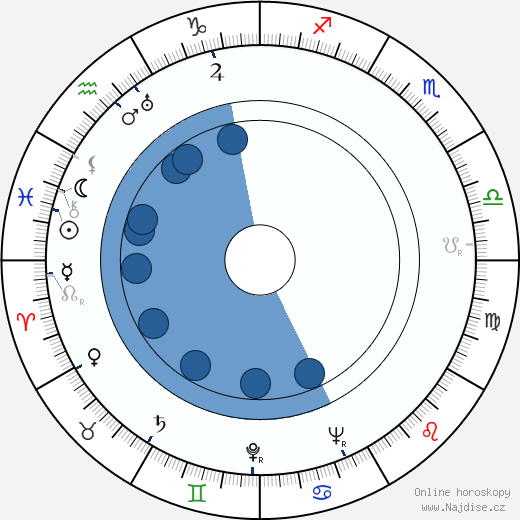 Liam O'Brien wikipedie, horoscope, astrology, instagram