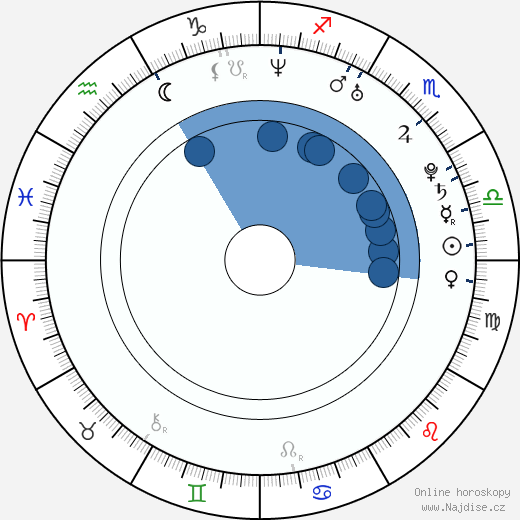 Lil' Wayne wikipedie, horoscope, astrology, instagram
