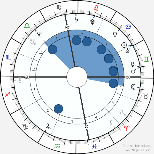 Lindsay Wagner wikipedie, horoscope, astrology, instagram