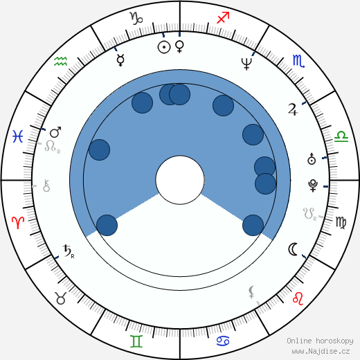 Lines Torwald wikipedie, horoscope, astrology, instagram