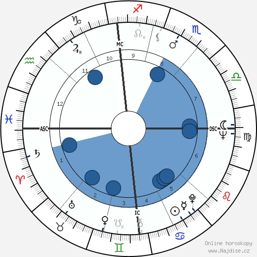 Lionel Jospin wikipedie, horoscope, astrology, instagram