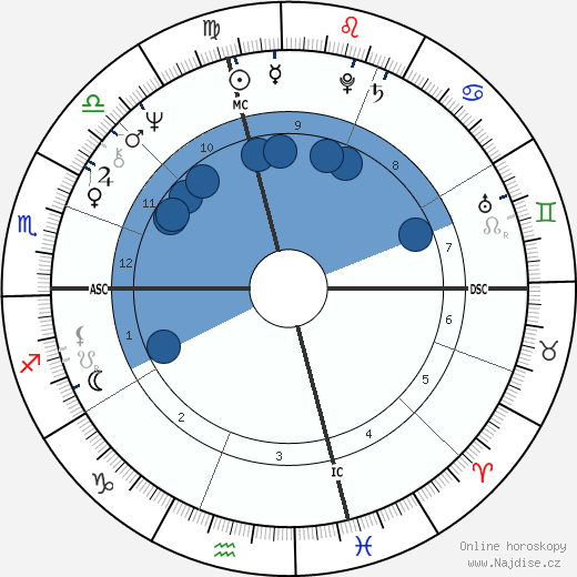Liz Greene wikipedie, horoscope, astrology, instagram
