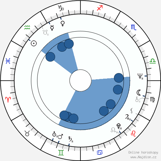 Lordan Zafranović wikipedie, horoscope, astrology, instagram