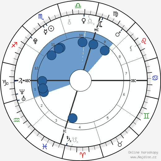 Lorde wikipedie, horoscope, astrology, instagram