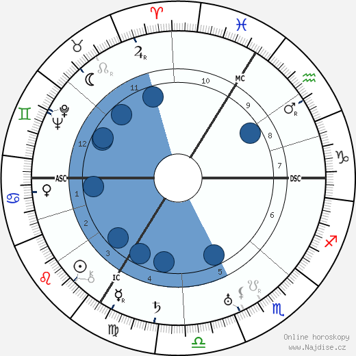 Louis de Broglie wikipedie, horoscope, astrology, instagram