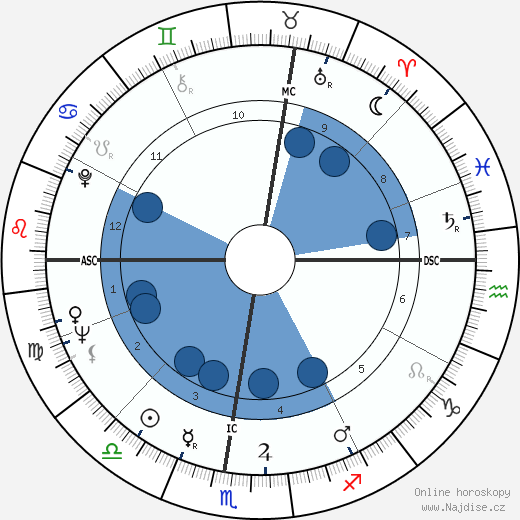 Luciano Pavarotti wikipedie, horoscope, astrology, instagram