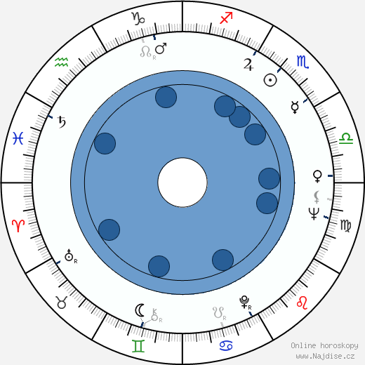 Ludmila Gurčenko wikipedie, horoscope, astrology, instagram