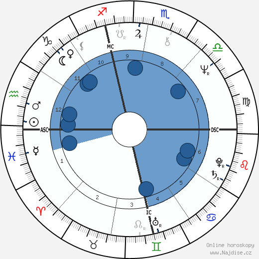 Luigi Abete wikipedie, horoscope, astrology, instagram