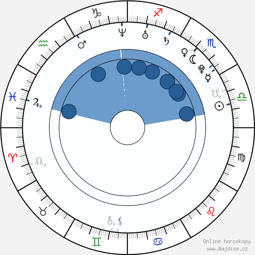 Luisa D'Oliveira wikipedie, horoscope, astrology, instagram