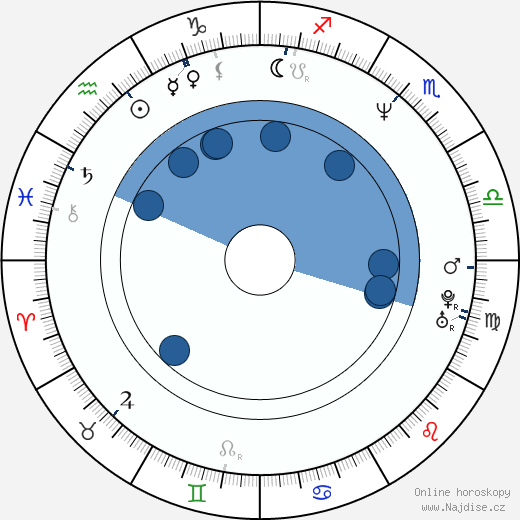 Lynda Boyd wikipedie, horoscope, astrology, instagram