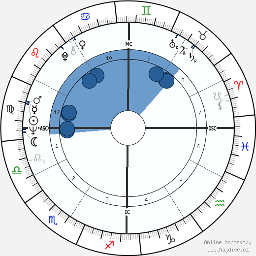 Macha Méril wikipedie, horoscope, astrology, instagram