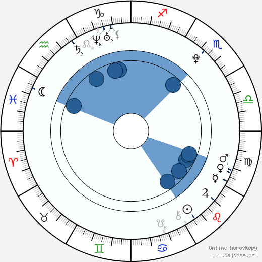 Maestro Harrell wikipedie, horoscope, astrology, instagram