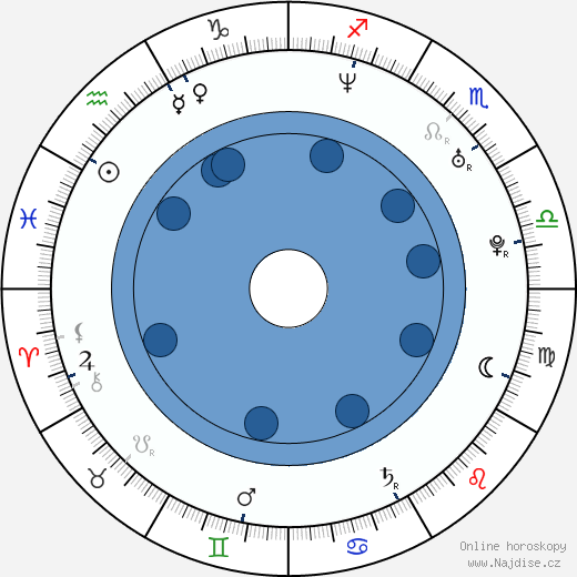 Magdalena Dabrowska wikipedie, horoscope, astrology, instagram