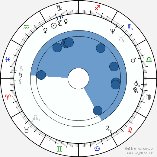 Magnus Krepper wikipedie, horoscope, astrology, instagram