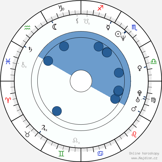 Magnús Scheving wikipedie, horoscope, astrology, instagram