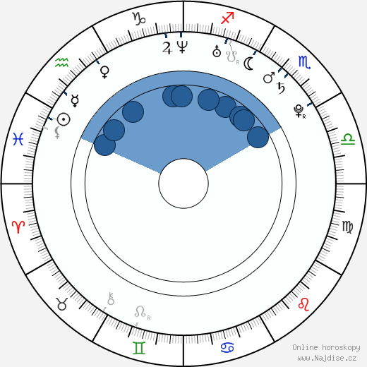 Mai Takahaši wikipedie, horoscope, astrology, instagram