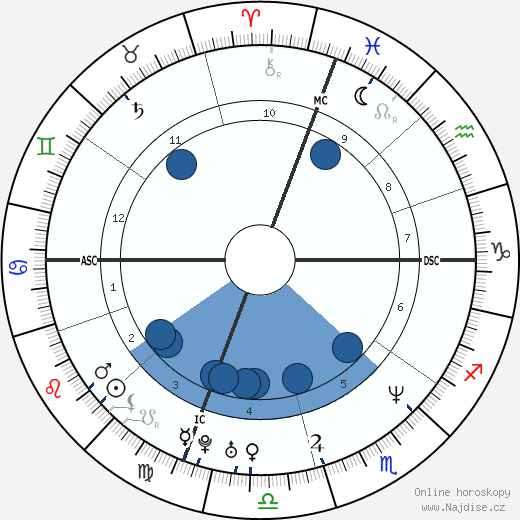 Malcolm-Jamal Warner wikipedie, horoscope, astrology, instagram