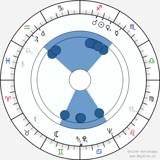 Manon Chafour wikipedie, horoscope, astrology, instagram