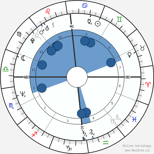 Manu Chao wikipedie, horoscope, astrology, instagram