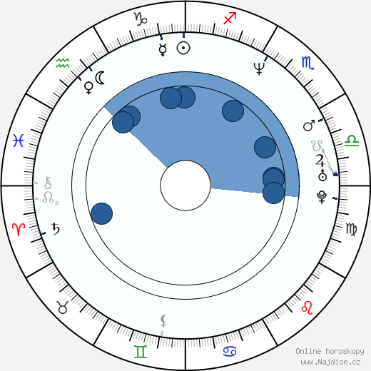 Manuel Sevilla wikipedie, horoscope, astrology, instagram