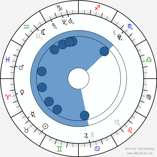 Marc John Jefferies wikipedie, horoscope, astrology, instagram