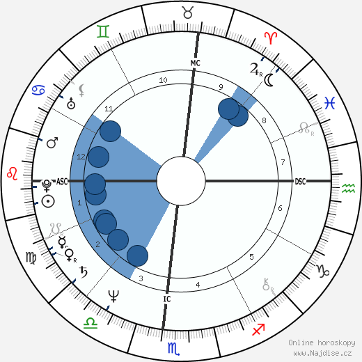 Marcel Dadi wikipedie, horoscope, astrology, instagram