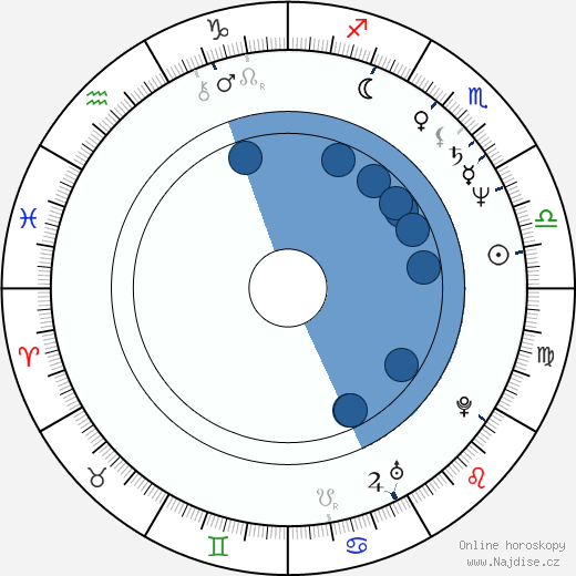 Marcel Vašinka wikipedie, horoscope, astrology, instagram