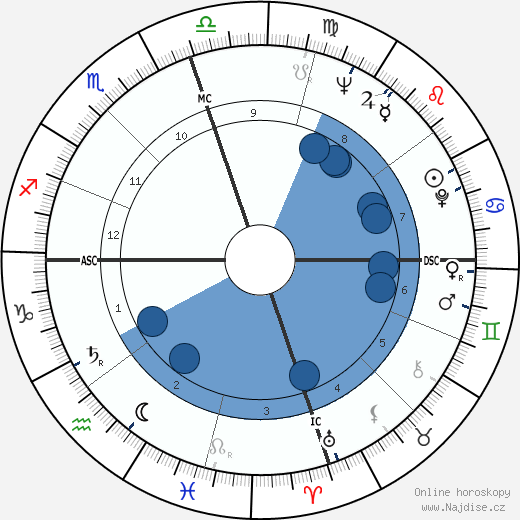 Marceline C. Nelson wikipedie, horoscope, astrology, instagram