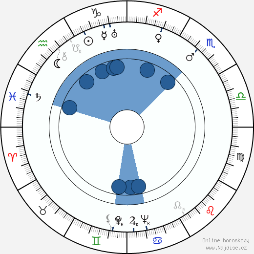 Marcello Pagliero wikipedie, horoscope, astrology, instagram