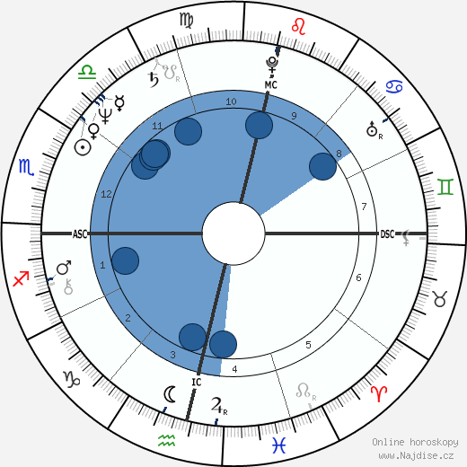 Márcia Tabone wikipedie, horoscope, astrology, instagram