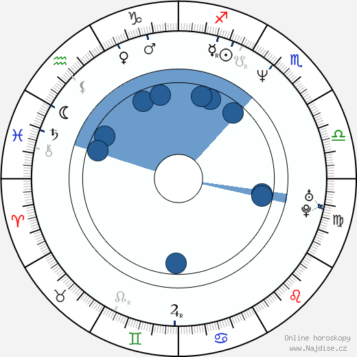 Marcus Raboy wikipedie, horoscope, astrology, instagram