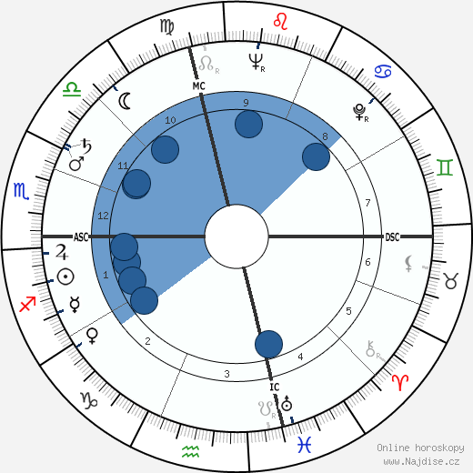 Maria Callas wikipedie, horoscope, astrology, instagram