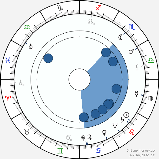Marian Cingroš wikipedie, horoscope, astrology, instagram