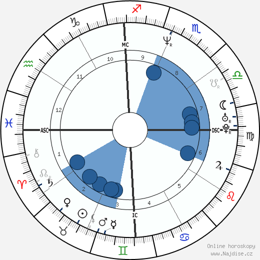 Marie-Jose Perec wikipedie, horoscope, astrology, instagram