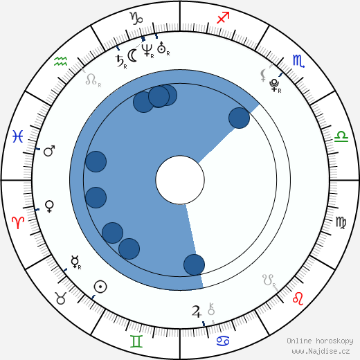 Marine Vacth wikipedie, horoscope, astrology, instagram