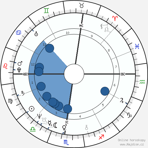 Marjorie Claprood wikipedie, horoscope, astrology, instagram