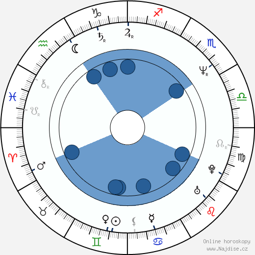 Mark Calcavecchia wikipedie, horoscope, astrology, instagram