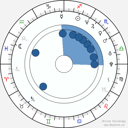 Marko Saaresto wikipedie, horoscope, astrology, instagram