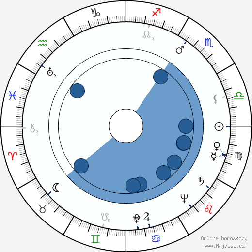 Martin Růžek wikipedie, horoscope, astrology, instagram