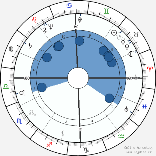 Martine Carol wikipedie, horoscope, astrology, instagram