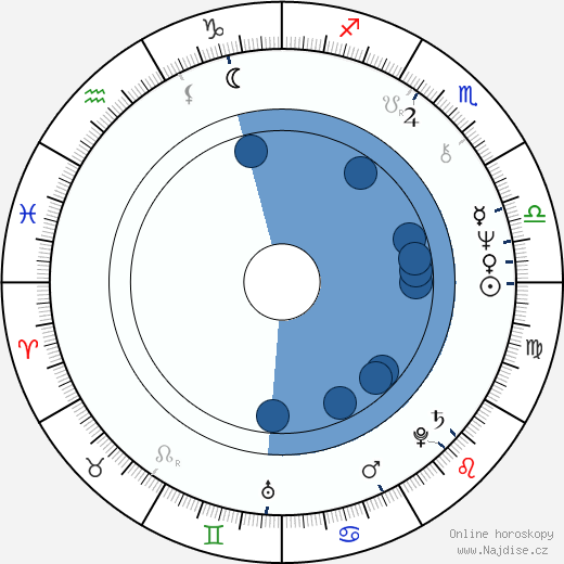 Mary Kay Place wikipedie, horoscope, astrology, instagram