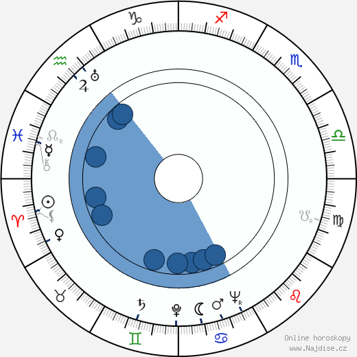Mary Kerridge wikipedie, horoscope, astrology, instagram