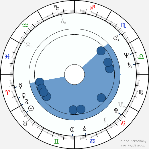 Mary McDonnell wikipedie, horoscope, astrology, instagram