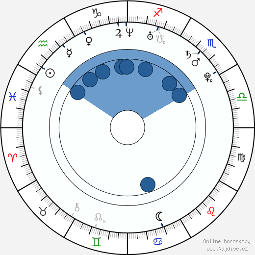 Matt Barr wikipedie, horoscope, astrology, instagram