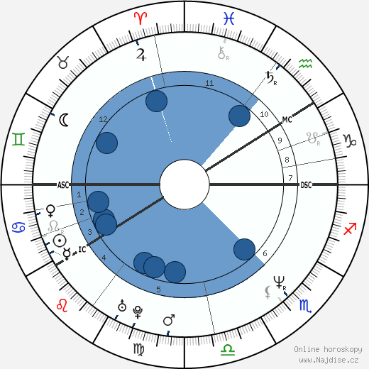 Matti Nykänen wikipedie, horoscope, astrology, instagram