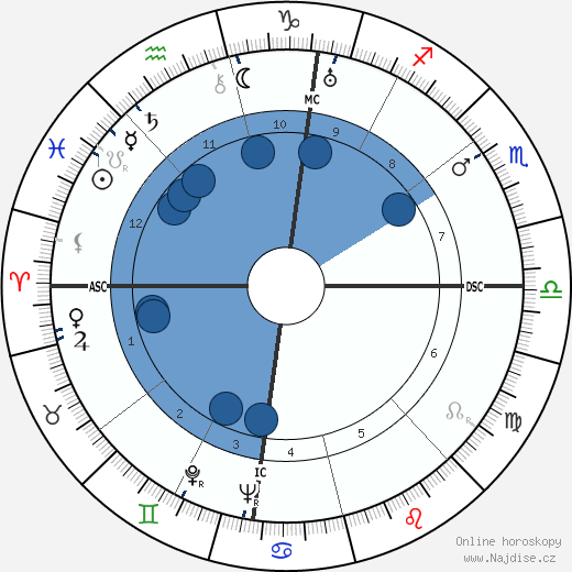 Maurice Bayrou wikipedie, horoscope, astrology, instagram